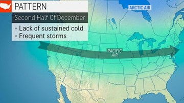 Parade of storms to cause misery for travelers through Christmas