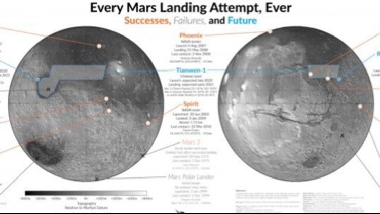 Mars History! Amazing Map Shows Every Mars Landing Ever Tried