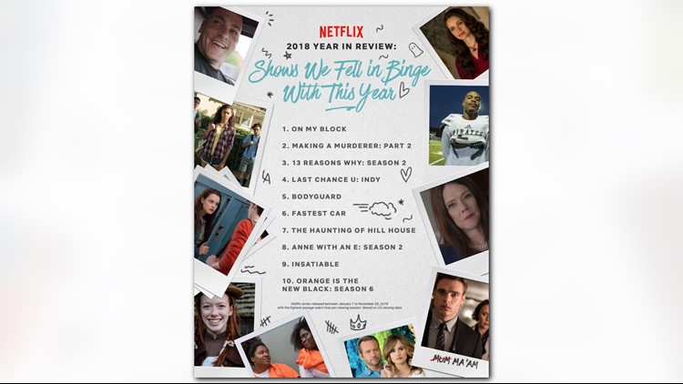 Netflix's most binged shows of 2018 | 11alive com