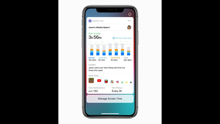 12 reasons to upgrade to iOS 12 for iPhone, iPad if you just