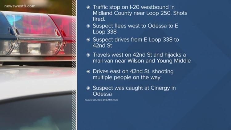 Midland-Odessa shootings: Timeline of shooting spree