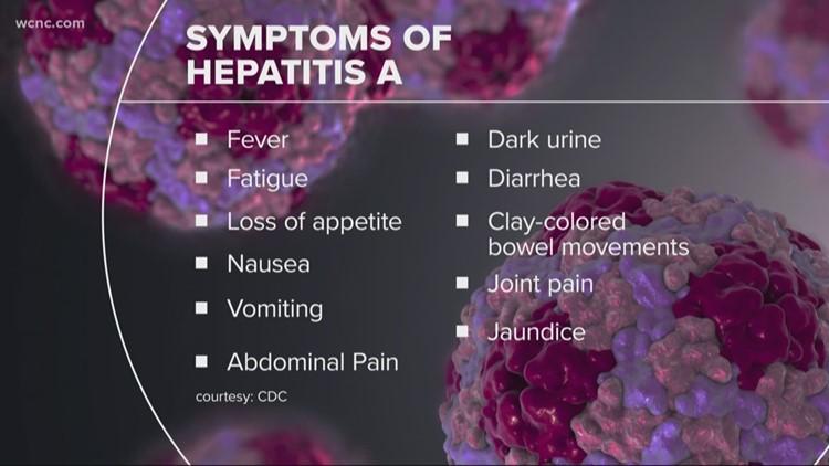 Hepatitis A outbreak spreading across South Carolina