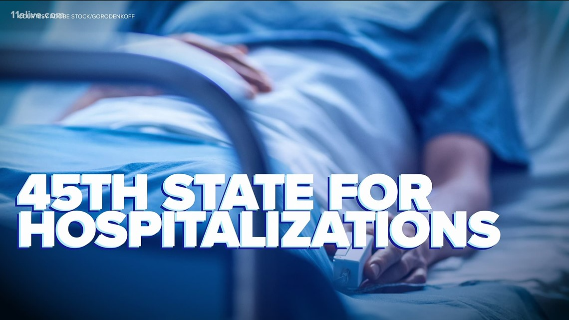 COVID hospital numbers, deaths lagging behind other states: White House report