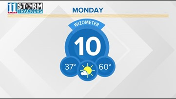 Sunshine returns Monday!