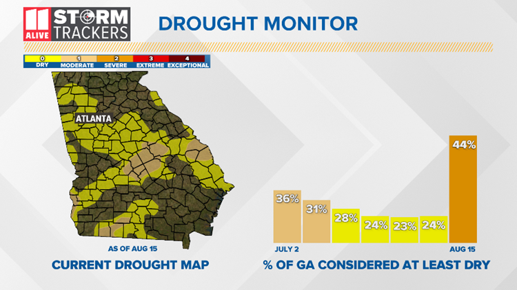 Drought Monitor August 15