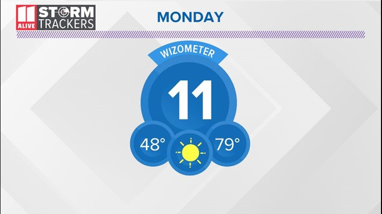 More warm weather Monday