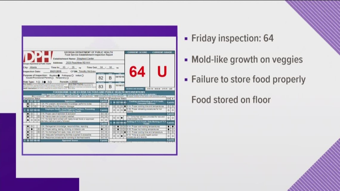 Gas Companies In Ga >> Shepherd Center's cafeteria fails inspection | 11alive.com