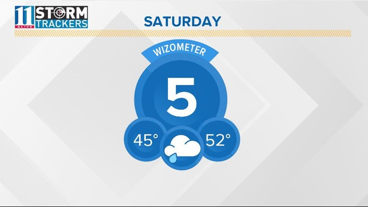 More dreary weather for Saturday