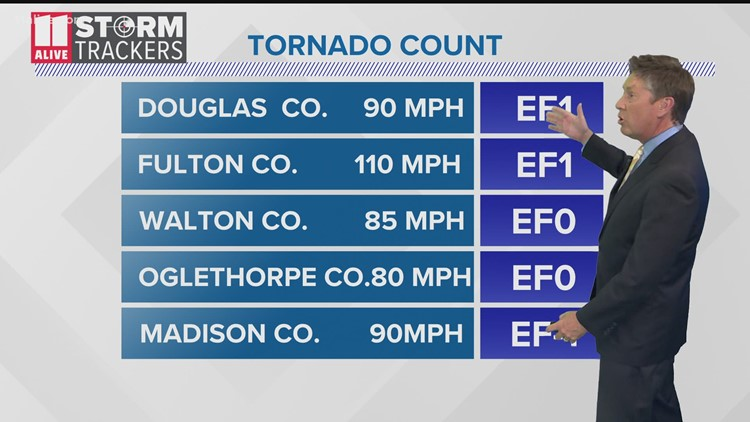 NWS confirms 5 tornadoes touched down in Georgia on Monday