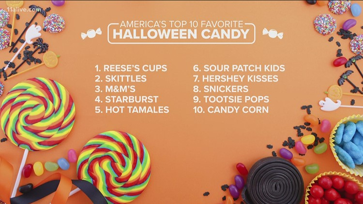 Halloween candy | This is America's list fo favorites