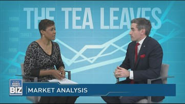 Stock Market Analysis in 2019