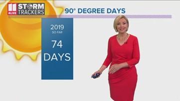 Evening Forecast September 11, 2019