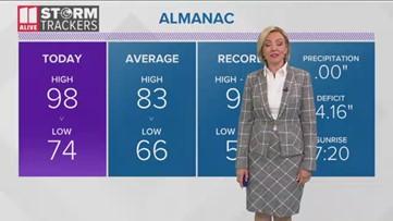 Evening Forecast September 13, 2019