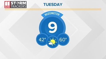 Mostly Sunny Skies Today