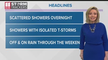 Evening forecast March 10, 2020