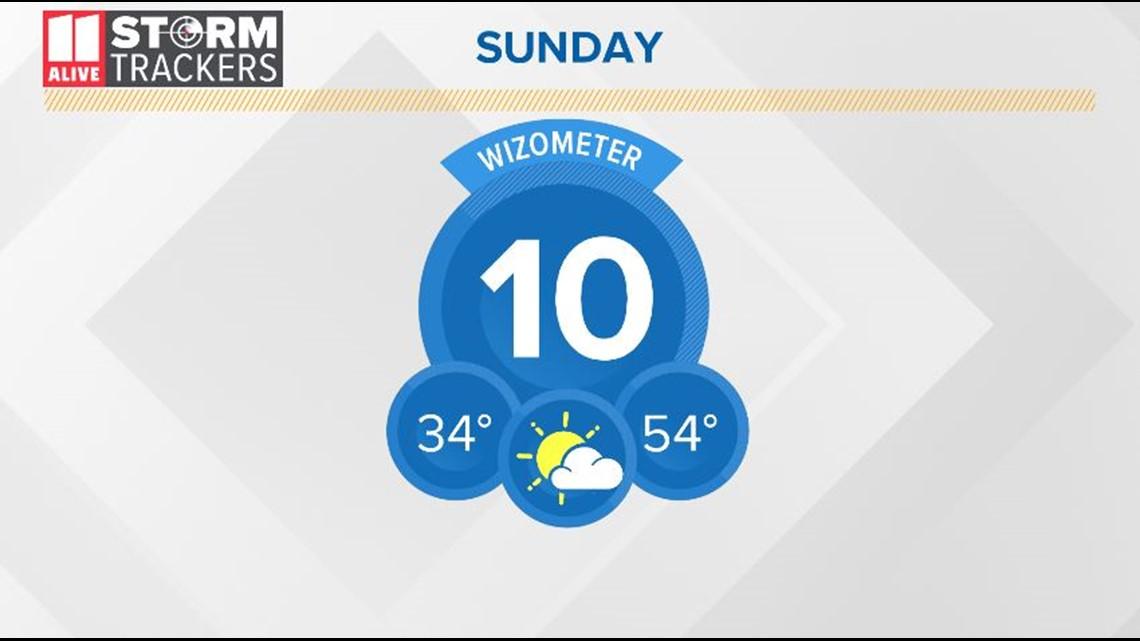 Sunday will be mostly sunny
