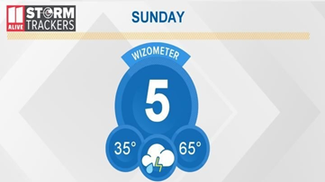 Severe storms possible on Sunday