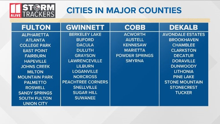 Cities by County