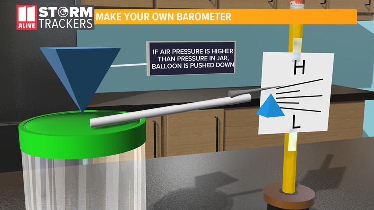 Barometer Low Pressure