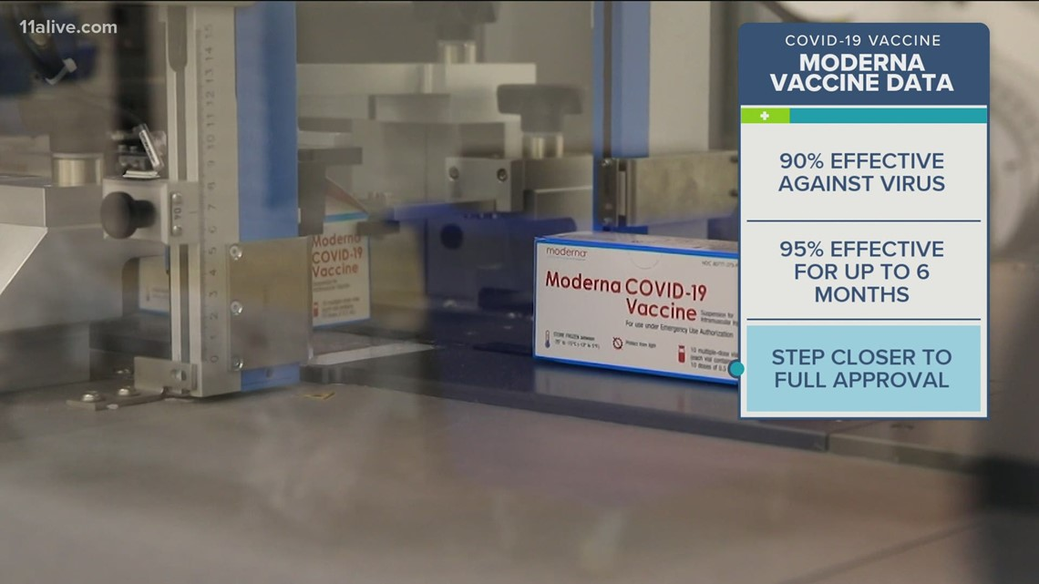 Moderna covid vaccine data shows promising numbers