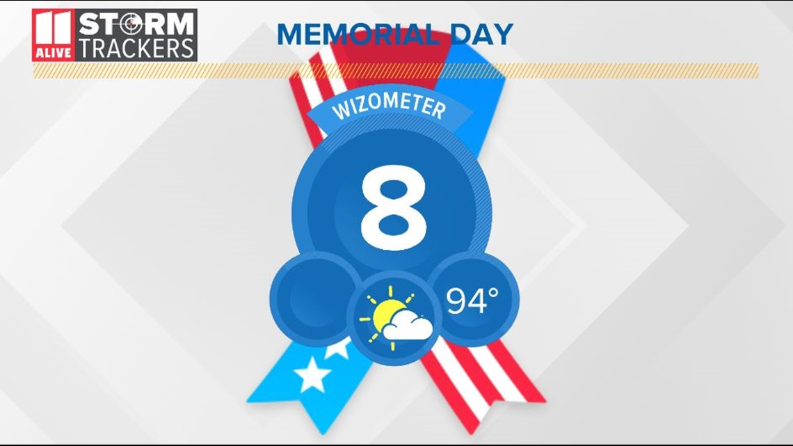 Hot weather continues for Memorial day