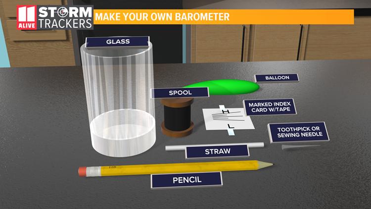 Barometer Materials