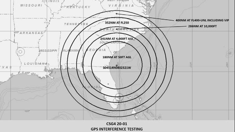 GPS interference testing