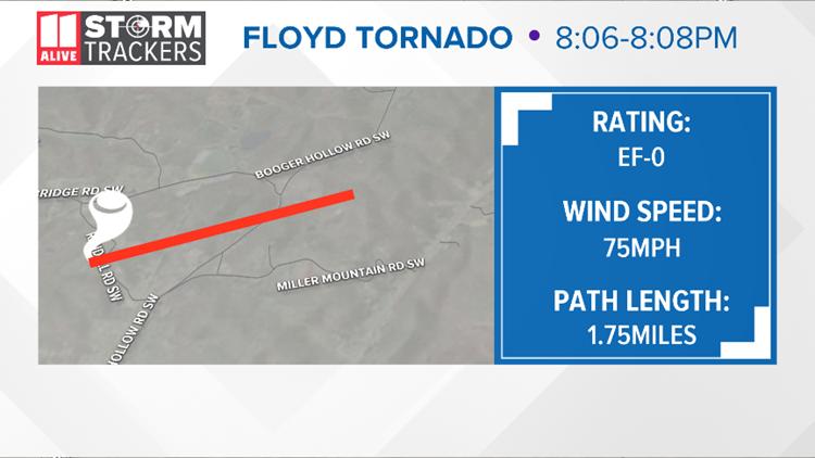 Floyd County tornado