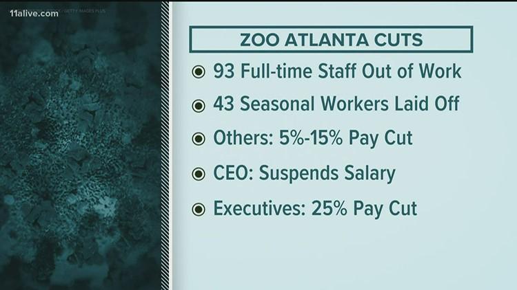 Zoo Atlanta feels harsh impact of coronavirus closure