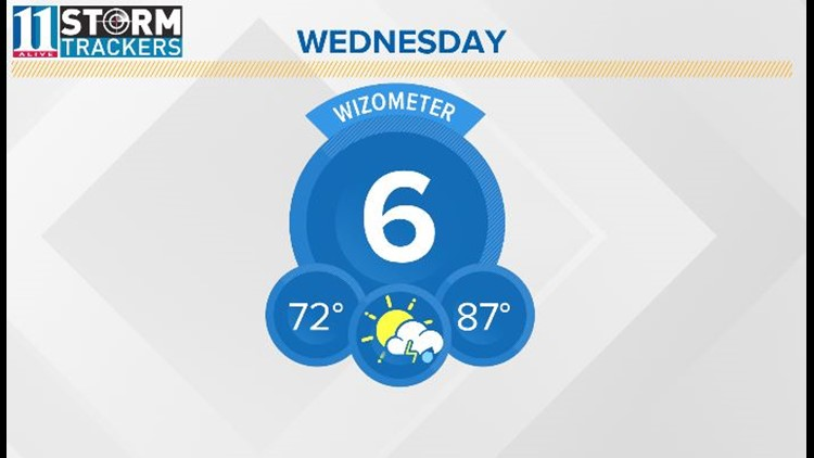 Rain chances a little lower Wednesday