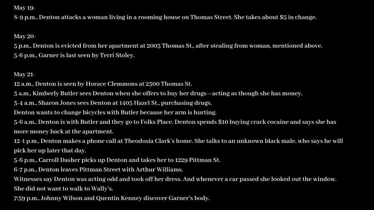 Denton timeline