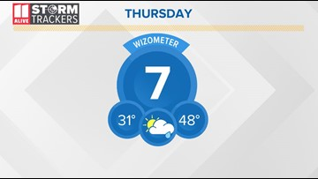 Cold with showers moving in tonight