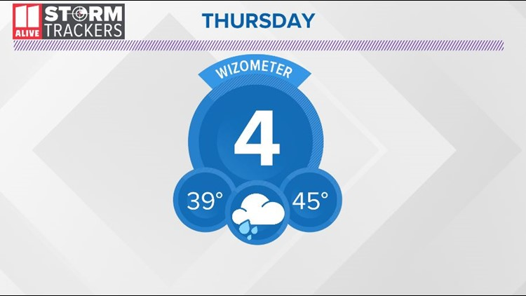 Wet and cold on Thursday