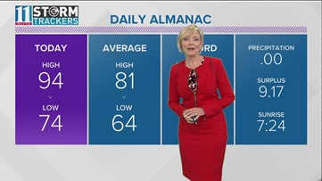 Evening Forecast for September 19, 2018