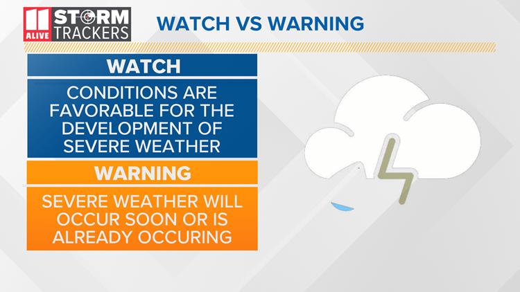 Watch vs Warning