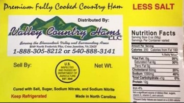 RECALL | Ham linked to confirmed cases of listeria illnesses, one death