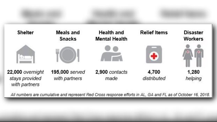 redcrossnumbers_1539872947978.png