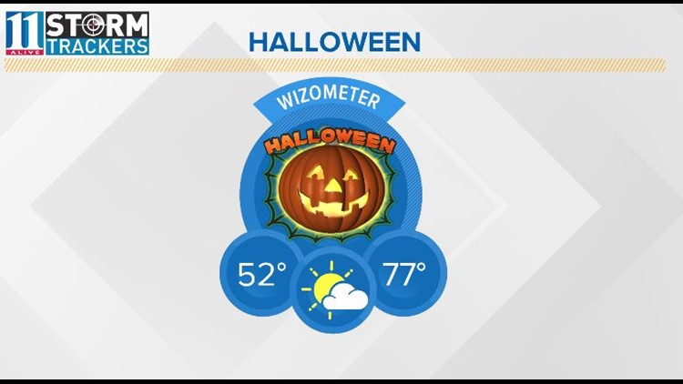 A Warm Halloween... followed by threat for severe storms.