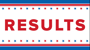 Election results | Click here for the latest numbers