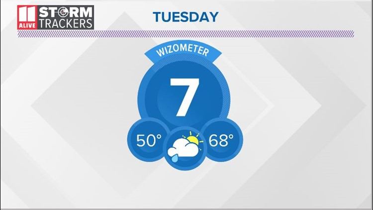 2nd wettest February