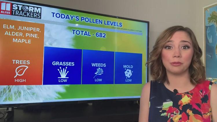 Pollen Levels reached the highest since last April