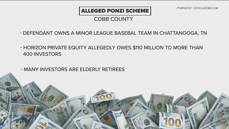 Marietta man accused of running Ponzi scheme out of home