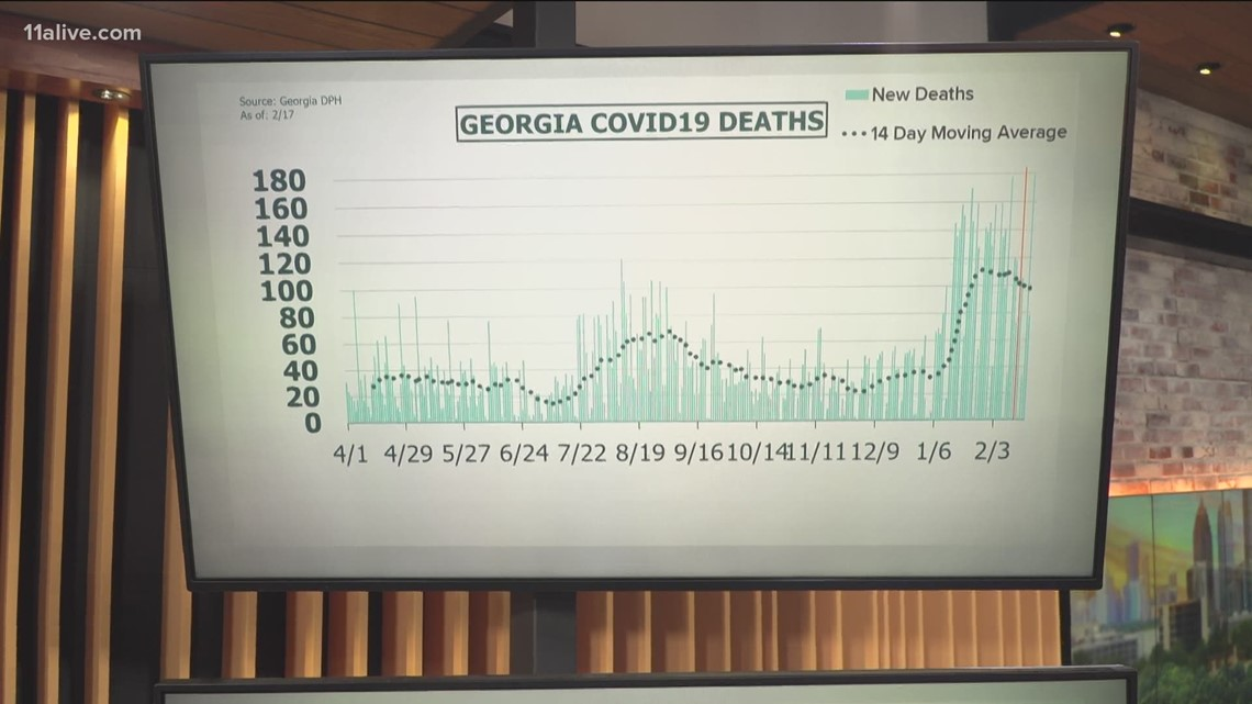 White House report shows Georgia's COVID death rate among worst in nation