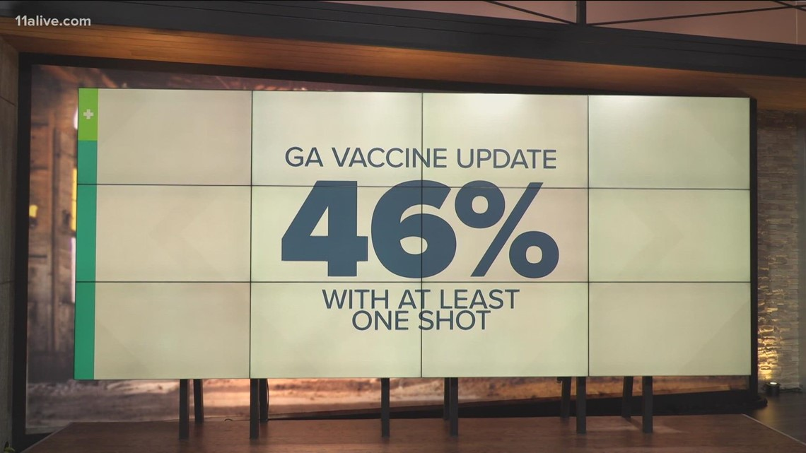 COVID in Georgia latest   More than 6,000 new cases reported as surge ramps up, vaccinations increase