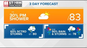 Mother's Day weekend rain forecast