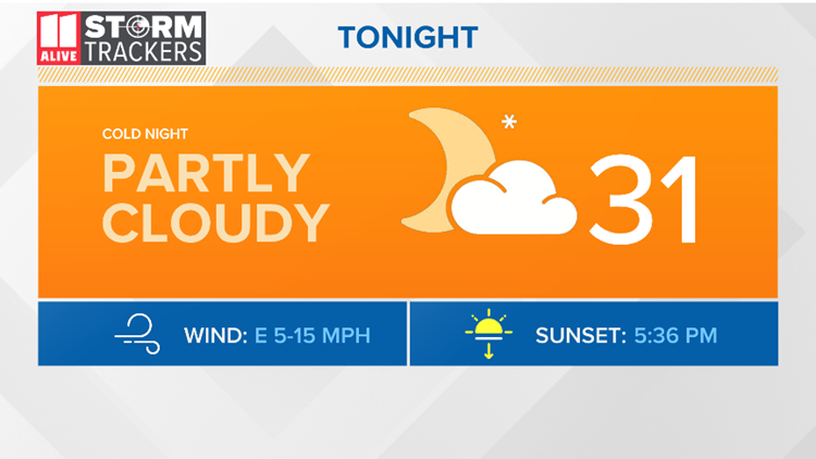 Cold and breezy into tonight