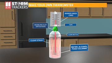 StormTracker School experiment for the weekend: Thermometer