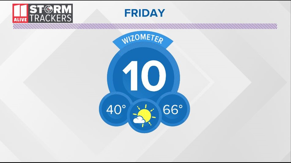 More sun and warmer air Friday