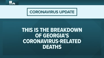 This is a breakdown of Georgia's coronavirus-related deaths