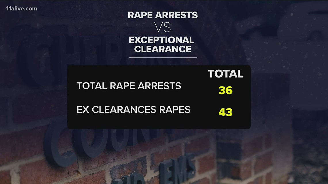'What we care about are numbers': Rape cases in metro Atlanta closed but not prosecuted